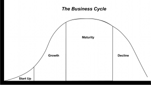 the_business_life_cycle_white
